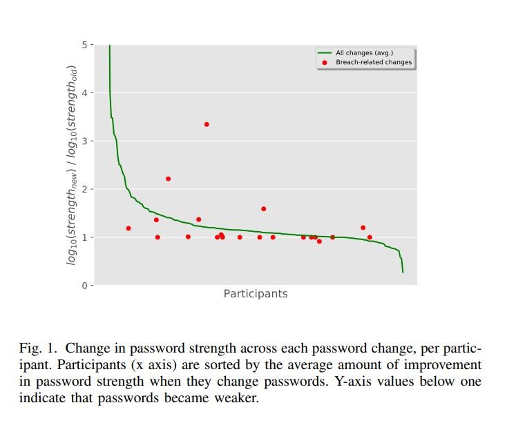 Los piratas informáticos suelen robar datos personales de quienes no protegen sus dispositivos intelectuales